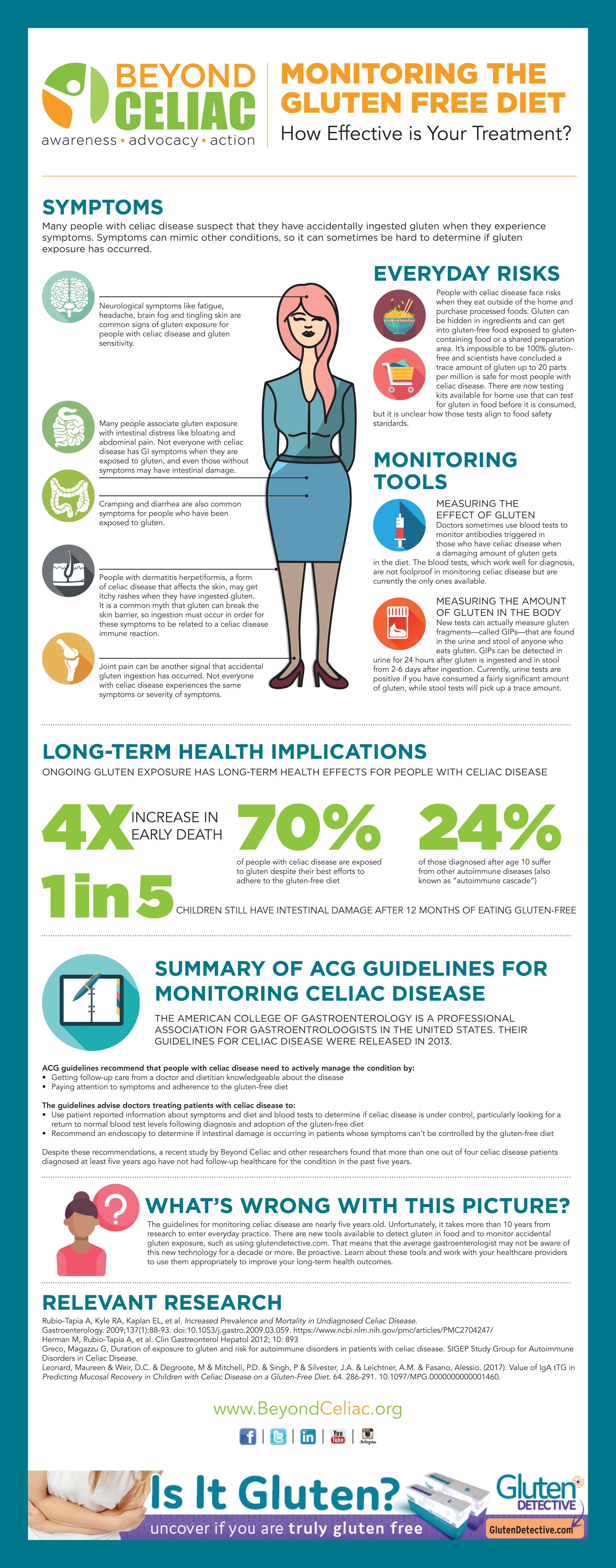 Celiac Disease Management & Monitoring | BeyondCeliac.org